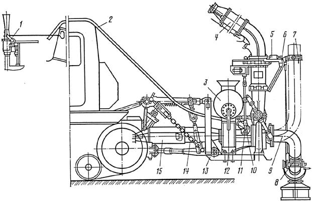 Дальнеструйная дождевальная машина ДДН-70
