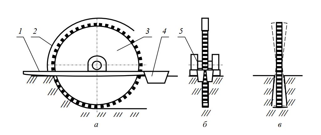 дисковый рабочий орган для щелевого дренажа
