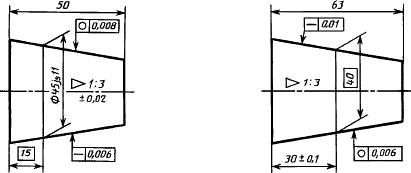 Допуски формы конических поверхностей