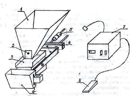 дозатор ВОС−517