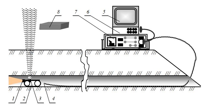 Дренажный трассоискатель с самодвижущейся системой видеоконтроля