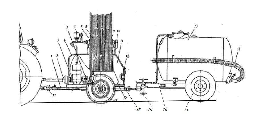 Дренопромывочная машина МР-18