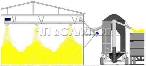 Двойная разгрузка через перфорированную стенку корпуса