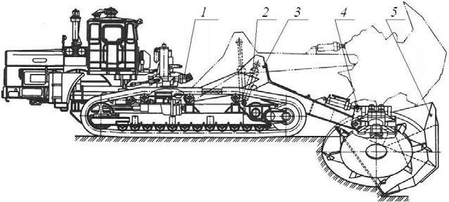 Двухфрезерный экскаватор-каналокопатель ЭТР-173