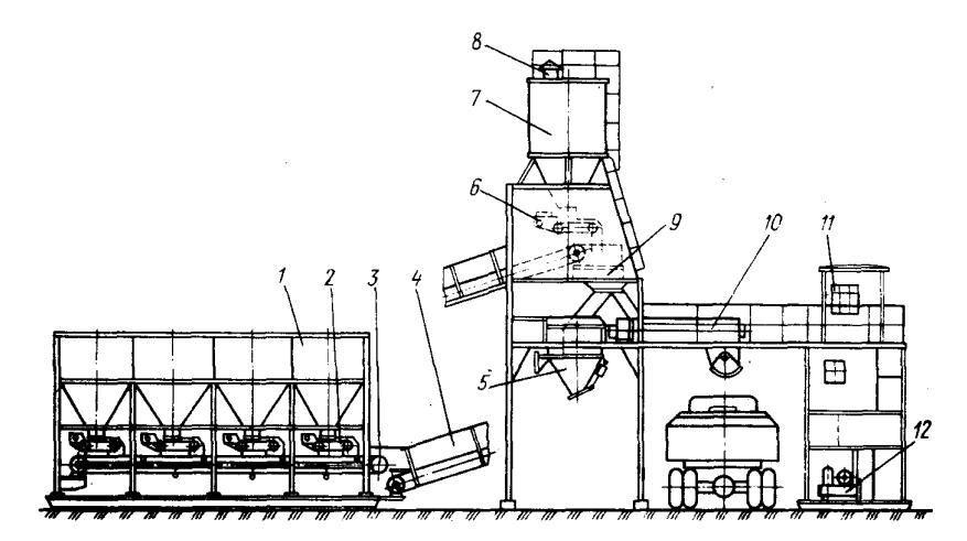 Двухступенчатая бетоносмесительная установка непрерывного действия