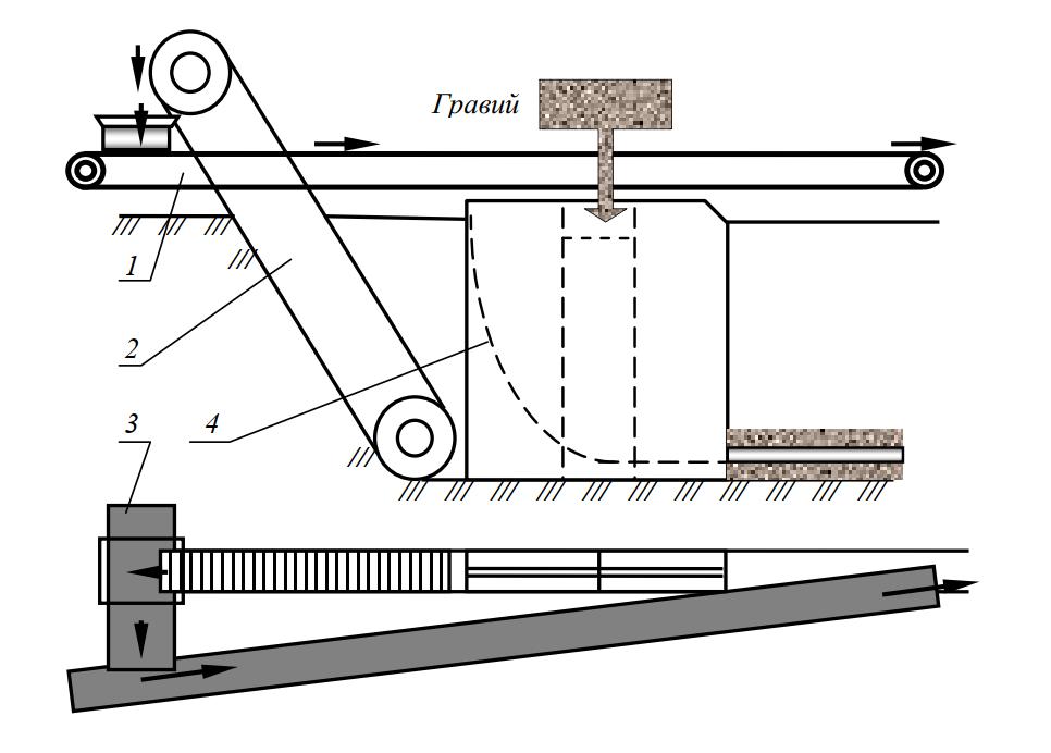 экскаватор-дреноукладчик с обратной засыпкой дрены