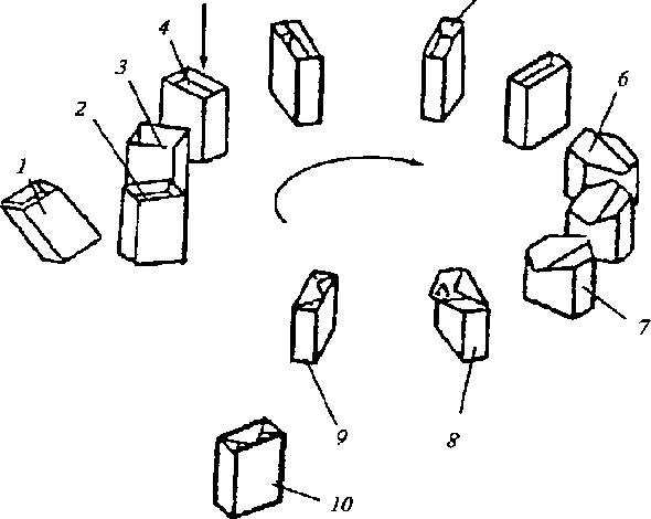 Фасование сыпучих продуктов на роторе