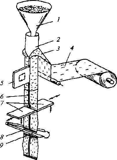 Фасование сыпучих продуктов с вертикальным пакето-образователем