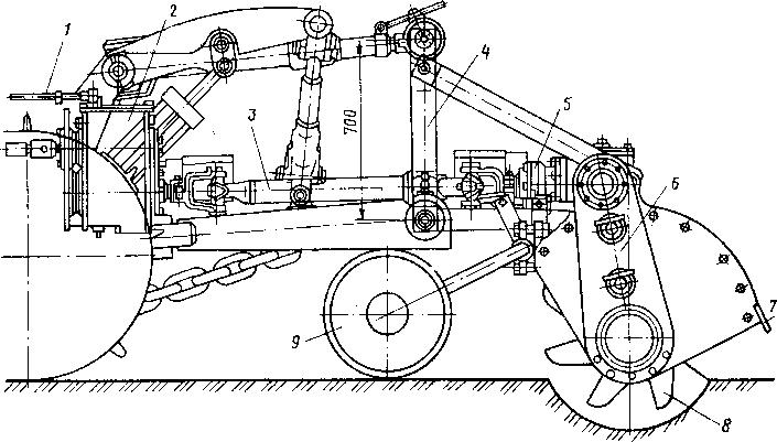 Фреза болотная навесная ФБН-2,0