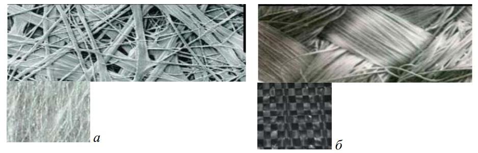 Геосинтетики для дренажа при устройстве подпорных стенок