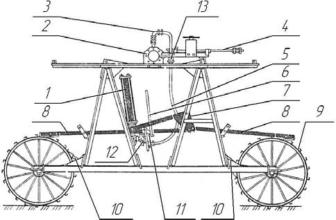 Гидропривод тележки машины «Фрегат»