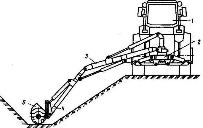 использование колесного трактора в качестве базы для каналоочистителя