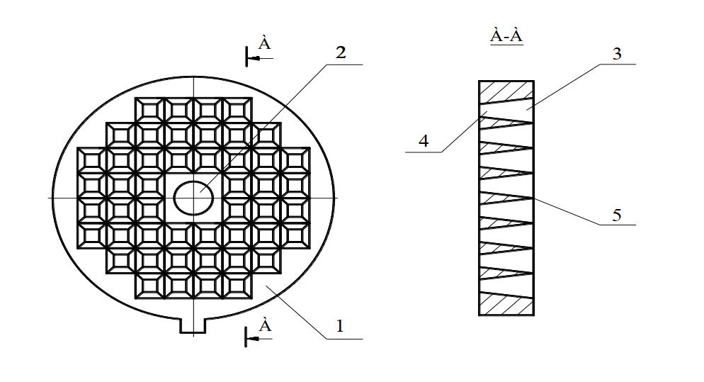 Измельчительная решетка с квадратными отверстиями и наружной шнонкой