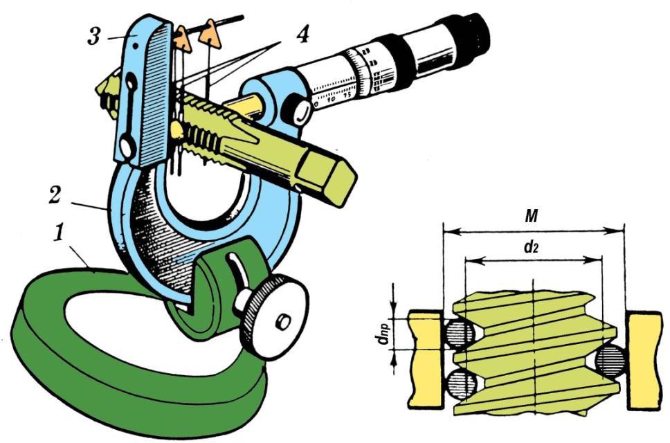 Измерение среднего диаметра резьбы методом трех проволочек