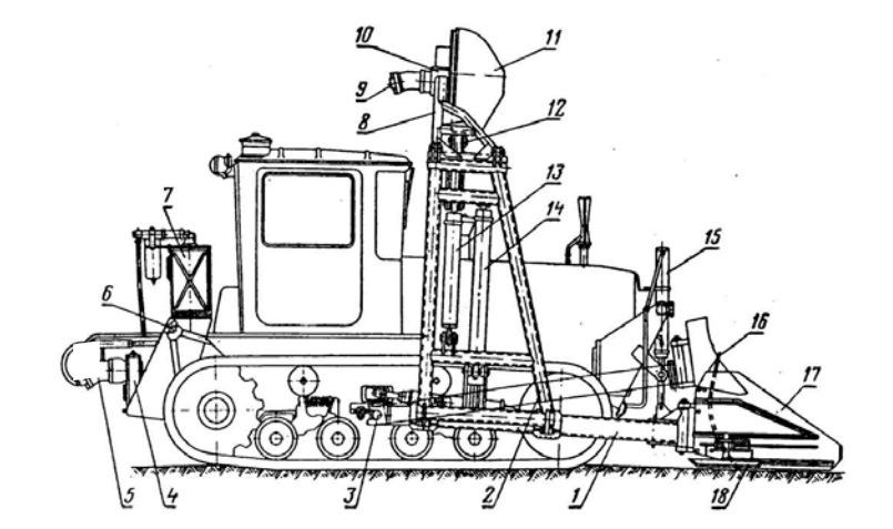 Каналоочиститель МР-14 с фрезерным рабочим органом