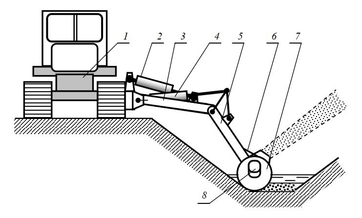 каналоочиститель с фрезерным рабочим органом