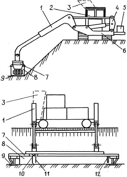 Каналоочиститель с направляющей балкой