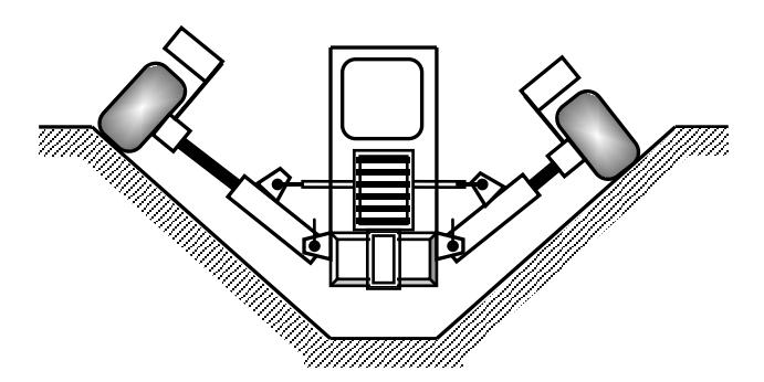 колесный внутриканальный каналоочиститель с наклоняемыми колесами