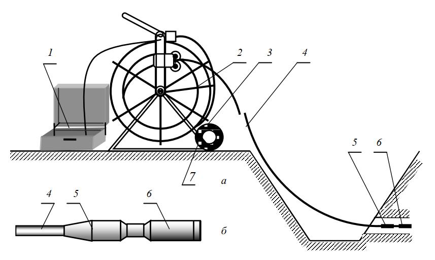 Комплекс средств диагностики внутреннего состояния коллекторной сети и обнаружения мест повреждений КСД-160