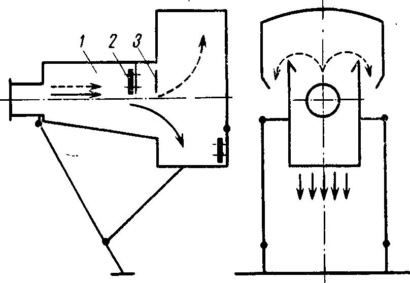 концевой гаситель