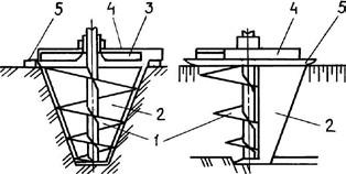 Конический шнековый рабочий орган