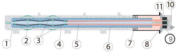 Конструкция постоянного анкера тросового типа