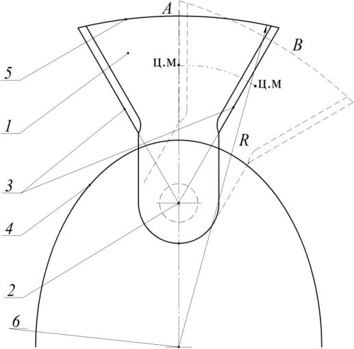 Конструкция трапециевидного ножа роторной косилки