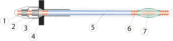 Конструкция временного анкера стержневого типа