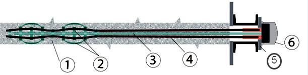 Конструкция временного анкера тросового типа