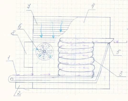 Конвейерный скороморозильный аппарат схема