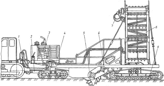 Корчеватель пней МТП-81А