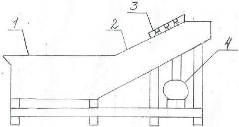 Линейная моечная машина Т1-КУМ-3