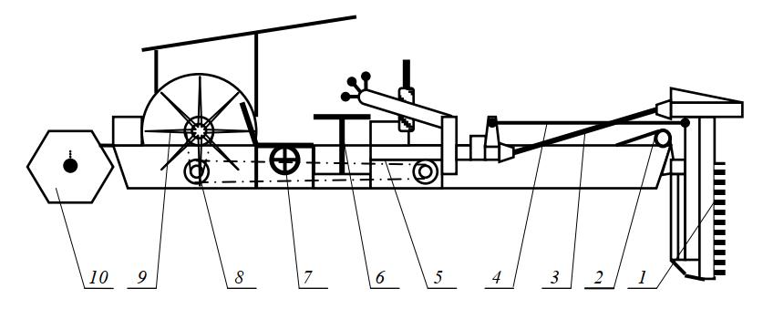 лодка-косилка ЛК-12