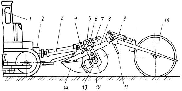 Машина для фрезерования земель МТП-44А