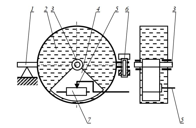 Механический датчик системы, поддерживающей уклон