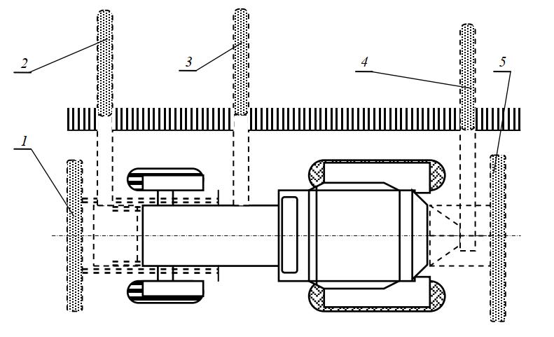 места навешивания косилочного оборудования
