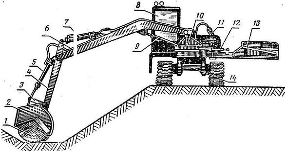 многоцелевой каналоочиститель МР-21