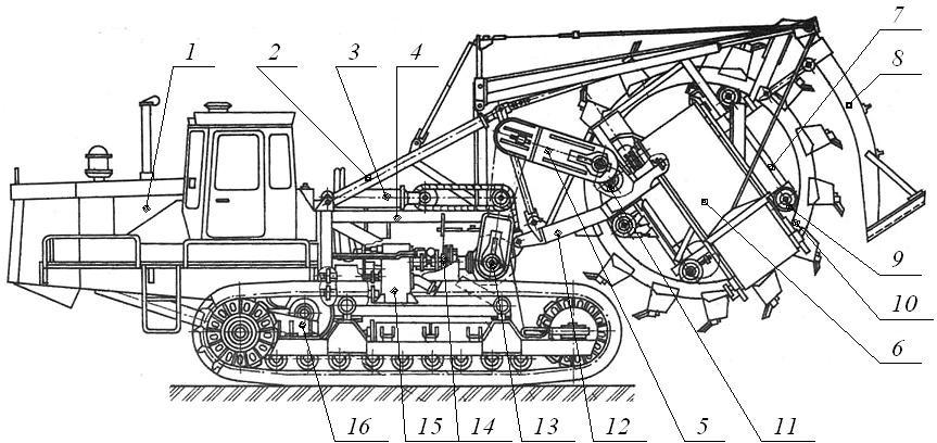 Многоковшовый роторный экскаватор-траншеекопатель ЭТР-204А