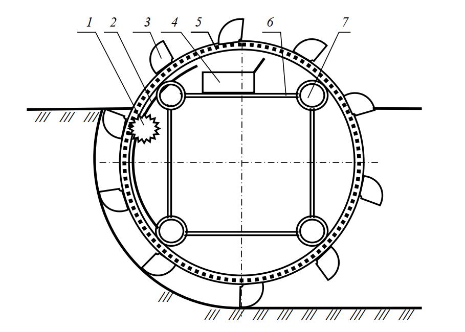 многоковшовый роторный траншеекопатель