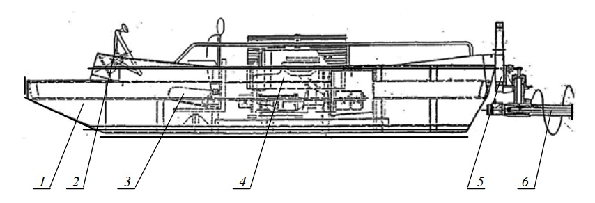 Мотобот с поворотным шнековым винтом