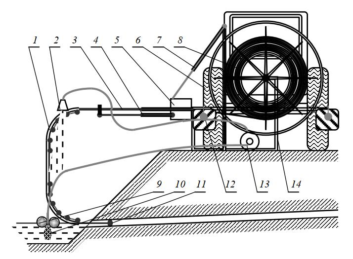 Навесное дренопромывочное оборудование Professional
