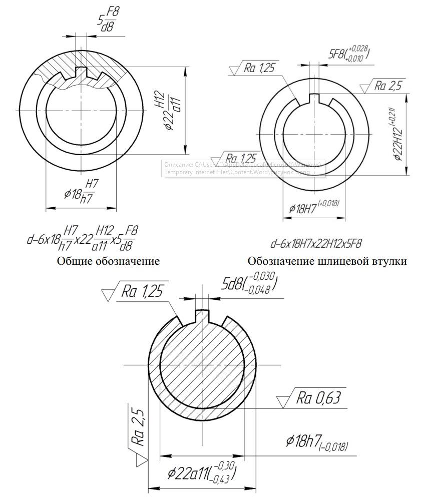 Обозначение на чертежах шлицевых соединений