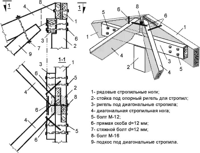 Опорный узел крепления диагональных стропильных ног на ригель и боковые подкосы при отсутствии конькового прогона