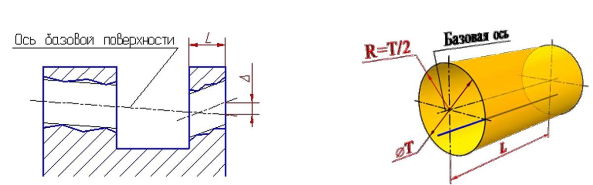 Отклонение от соосности относительно оси базовой поверхности
