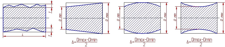Отклонение профиля продольного сечения цилиндрической поверхности