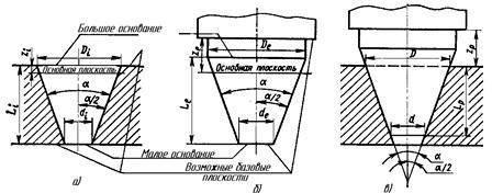 параметры конического соединения
