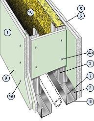 Перегородка из гипсокартонных листов на двойном металлическом каркасе с пространством для коммуникаций