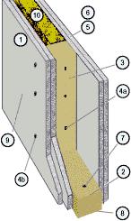 Перегородки из гипсокартонных листов на деревянном каркасе с двухслойной обшивкой