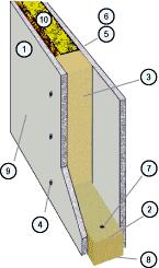 Перегородки из гипсокартонных листов на деревянном каркасе с однослойной обшивкой