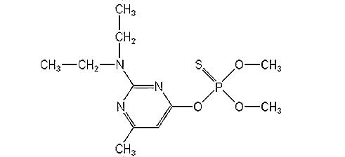 пиримифос-метил